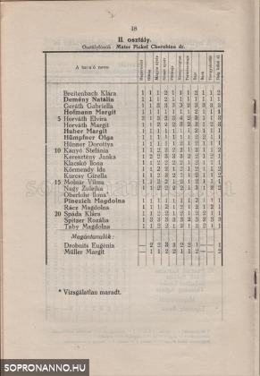 A Szent Orsolya iskola 1928/29. évi értesítője